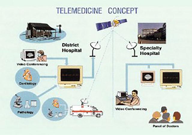 La télémédecine, nouvel atout de charme du continent africain